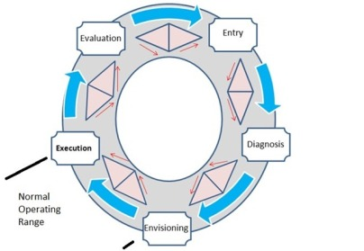 consultancy_process